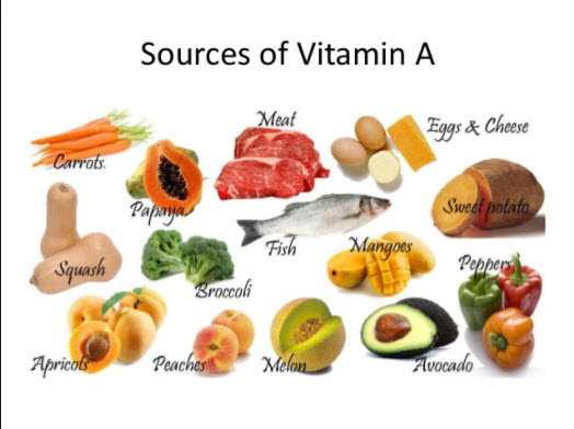 Vitamin D Rich Foods List
